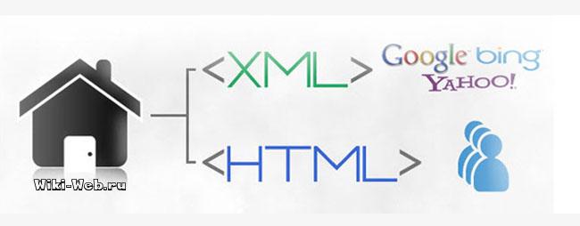 html и xml карты сайта