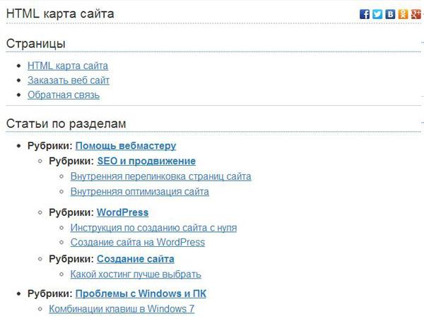 пример html карты сайта