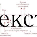 Оптимизация текста сайта