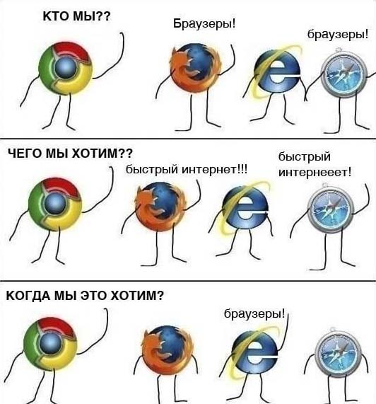 мы браузеры